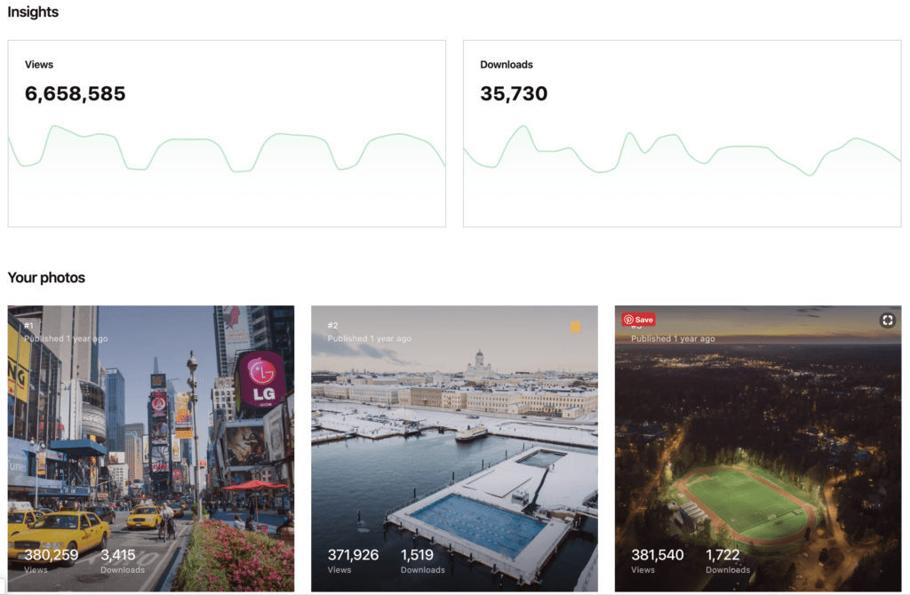 Julius Jansson on Unsplash: My stats in February 2020